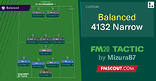 FM20 Tactic: Balanced 4-1-3-2 DM NARROW