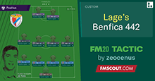 Bruno Lage's 442 at Benfica // FM20 Tactic