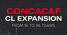 CONCACAF Champions League Expansion FM20