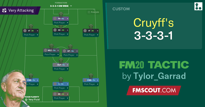 Football Manager 2020 Tactics - Cruyff's 3-3-3-1 Tactics for FM20 by TG