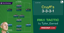 Cruyff's 3-3-3-1 Tactics for FM20 by TG
