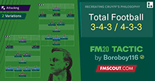 Cruyff's 3-4-3 / 4-3-3 Total Football for FM20