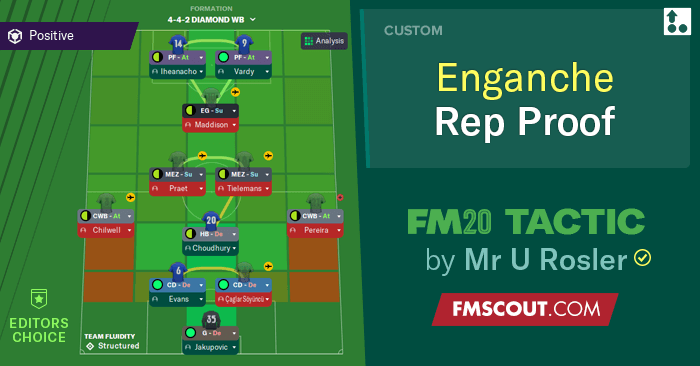 Football Manager 2020 Tactics - Mr U Rosler's Enganche Tactic for FM20