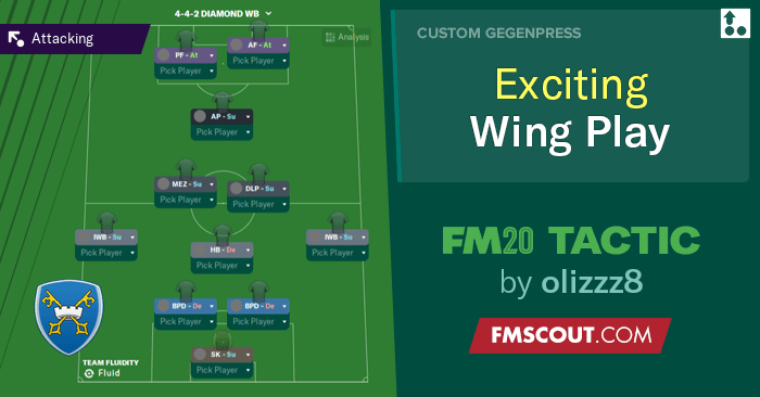 Football Manager 2020 Tactics - Exciting Wing Play by olizzz8