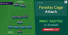 Faraday Cage Attack Football // FM20 Tactic