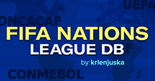 FM20 FIFA Nations League