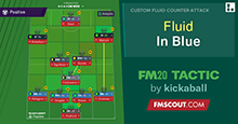 FM20 Tactic: Fluid in Blue