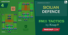 FM20 Tactics by Knap: SICILIAN DEFENCE