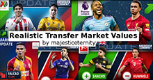 FM20 Realistic Transfer Market Values