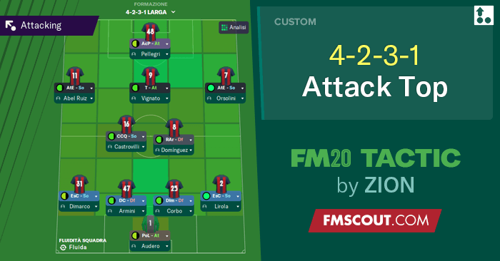 Football Manager 2020 Tactics - 4-2-3-1 ATTACK 2.1 TOP for FM20 by ZION