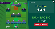Positive 4-2-4 by Valyp // FM20 Tactic