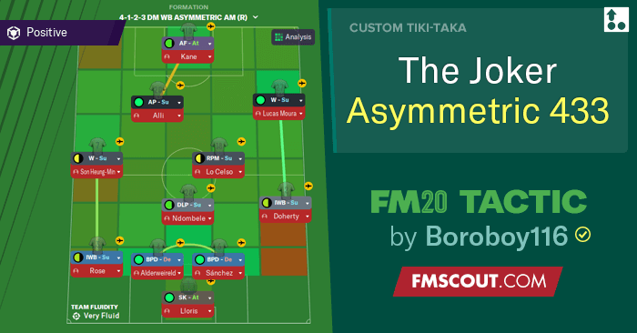 Football Manager 2020 Tactics - The Joker 4-3-3 // FM20 Tactic