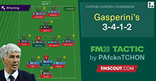 Gasperini's 3-4-1-2 for FM20: Play it in style