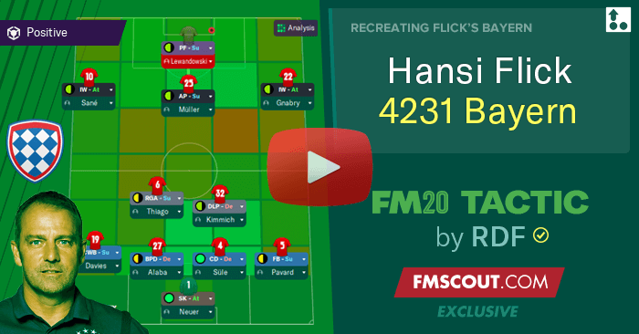 Football Manager 2020 Tactics - Hansi Flick's 4-2-3-1 Bayern FM20 Tactic by RDF