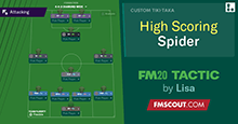Spider // High Scoring FM20 Tactic