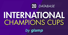 International Champions Cups for FM20