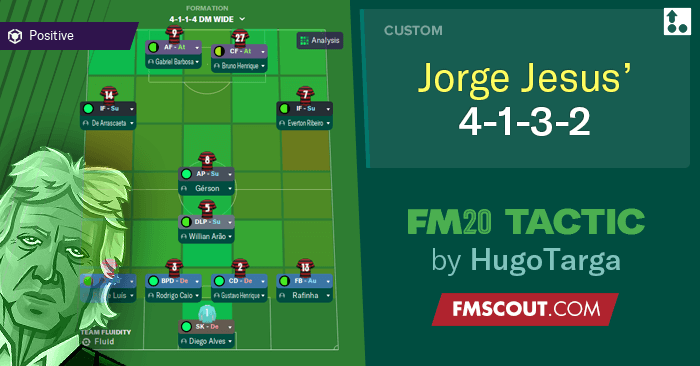 Football Manager 2020 Tactics - Jorge Jesus' 2019 Flamengo // Attacking 4-1-3-2