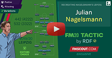 Julian Nagelsmann Tactic for FM20 by RDF