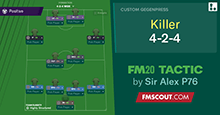 Killer 4-2-4 FM20 Tactic // fully tested by a vet