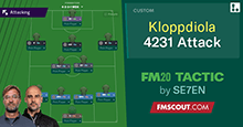 Kloppdiola 4231 Attack / Workshop's most popular FM20 tactic