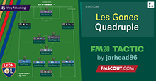 Les Gones 4-1-2-3 // Quadruple Winning
