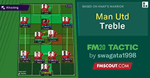 Manchester United Treble Tactic FM20