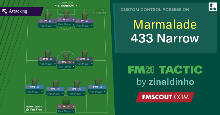 Football Manager 2020 Tactics - Marmalade by Zinaldinho // FM20 Tactic