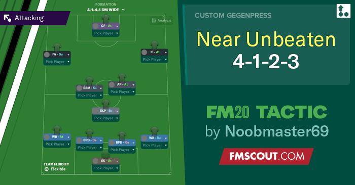 Almost Unbeaten Juve 4 1 2 3 Fm20 Tactic Fm Scout