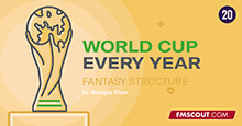 New World Cup every year // FM20 Database
