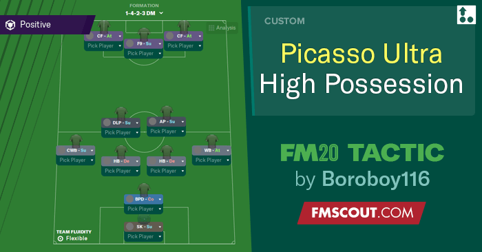 Football Manager 2020 Tactics - FM20 Picasso - Ultra Possession & Goals