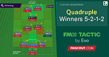 5-2-1-2 Quadruple Winners // FM20 Tactic