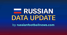 RFN Russian Data Update for FM20