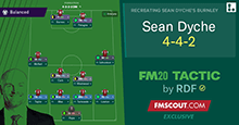 "Sean Dyche ""The Boring One"" 442 FM20 Tactic By RDF"