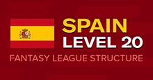 Spain Fantasy Lower Leagues for FM20