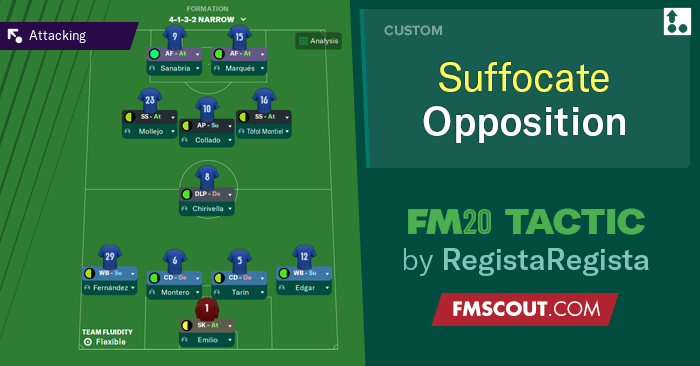 Football Manager 2020 Tactics - FM20 Tactic: Suffocate the Opposition - 5 Attacking Players (4-1-3-2)