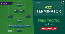 TERMINATOR v2 by Lisa // FM20 Tactic
