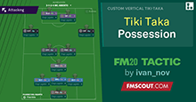 Tiki Taka Possesion 3-1-4-2 // FM20 Tactic