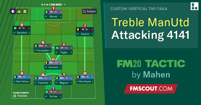 Football Manager 2020 Tactics - Treble Man Utd || Attacking 4-1-4-1 by Mahen // FM20