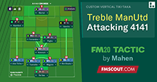 Treble Man Utd || Attacking 4-1-4-1 by Mahen // FM20