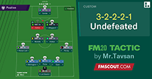 Tavsan 3-2-2-2-1 // Undefeated FM20 Tactic