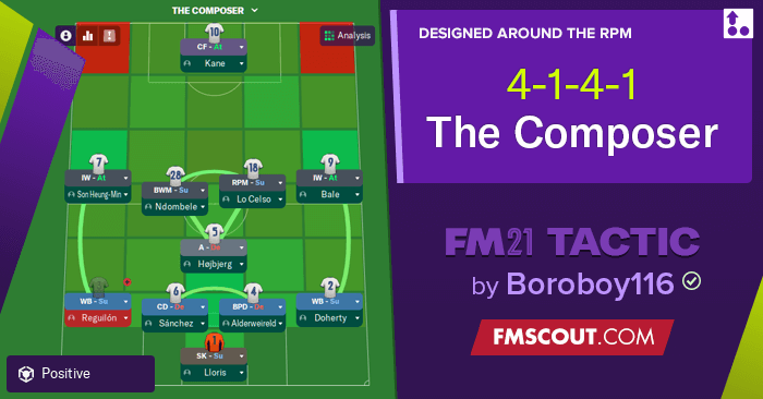 Football Manager 2021 Tactics - 4-1-4-1 The Composer
