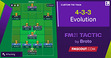 FM21 Tactic: 433 Evolution