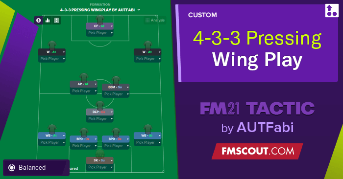Football Manager 2021 Tactics - 4-3-3 Pressing Wingplay by AUTFabi