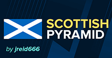 Scotland Football Pyramid for FM21 // Accurate