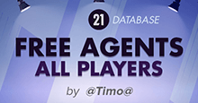 [FM21] Free Database (All Players no contract / Free Agent)