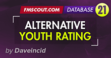 alternative-youth-rating-fm21.th.png