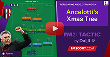 Ancelotti's Xmas Tree / FM21 Tactic by Daljit