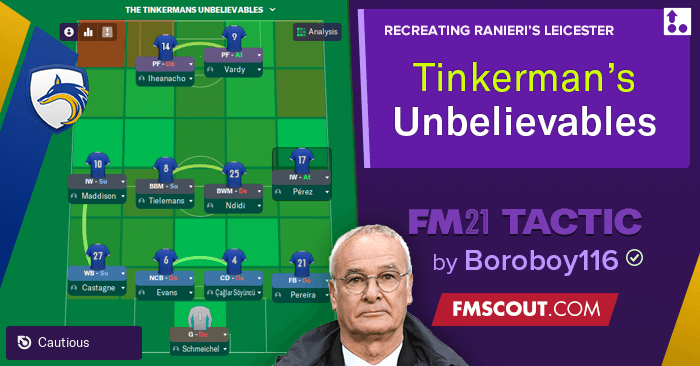 Football Manager 2021 Tactics - The Tinkerman's Unbelievables 4-4-2