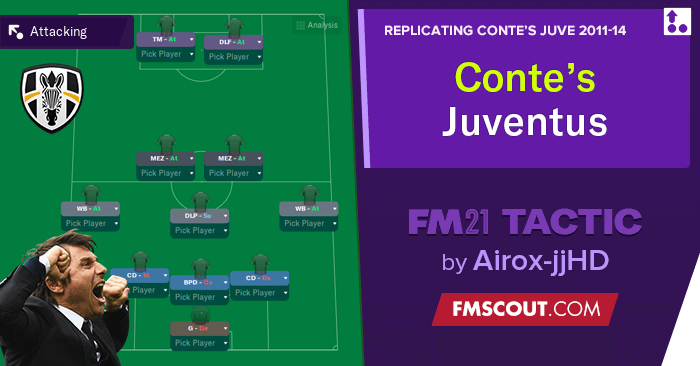 Football Manager 2021 Tactics - Conte's Juventus tactic (2011-14) DOMINATE every match! 105 points!