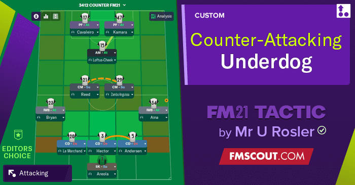 Football Manager 2021 Tactics - Counter Attacking 3412 for Underdogs